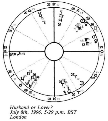 Учебник Хорарной Астрологии Джона Фроули Скачать