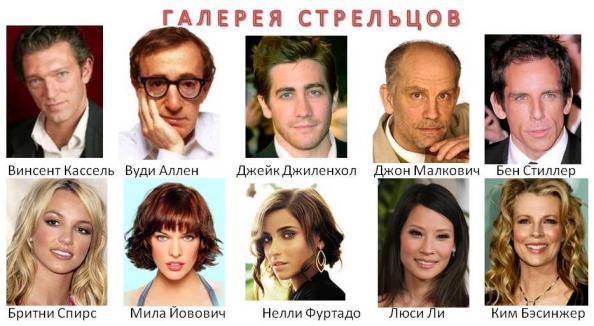 Знаменитые люди львы по гороскопу