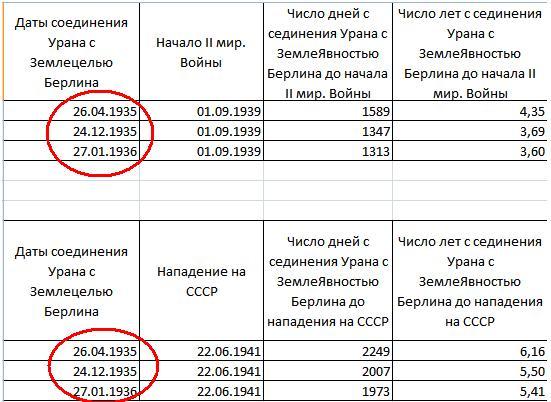 Таблицу 1 2 таблица соответствия размеров guahoo - 97