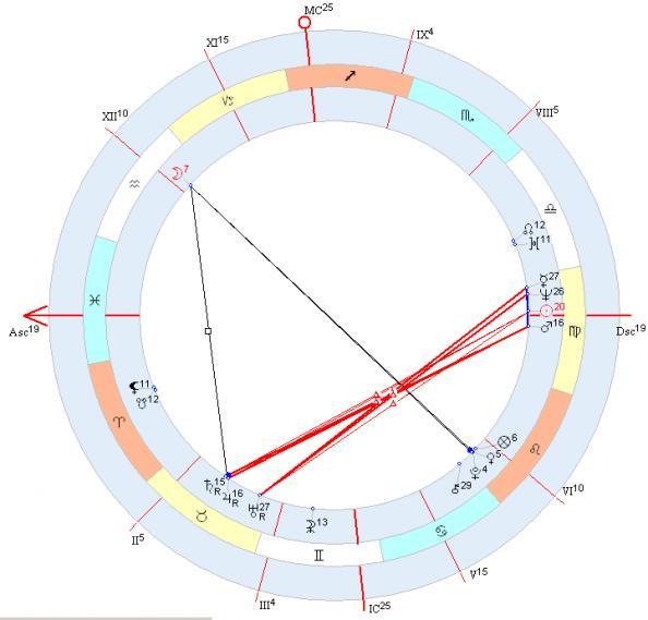 bisekstil-v-natalnoy-karte