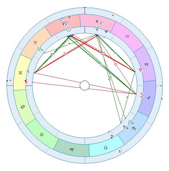 sekstil-venera-luna-v-sinastrii