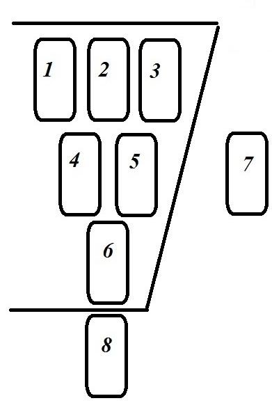 Карты на 1, 2 и 3-й позициях