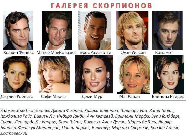 Звезды россии под знаком скорпиона